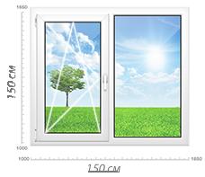 Двухстворчатое пвх окно